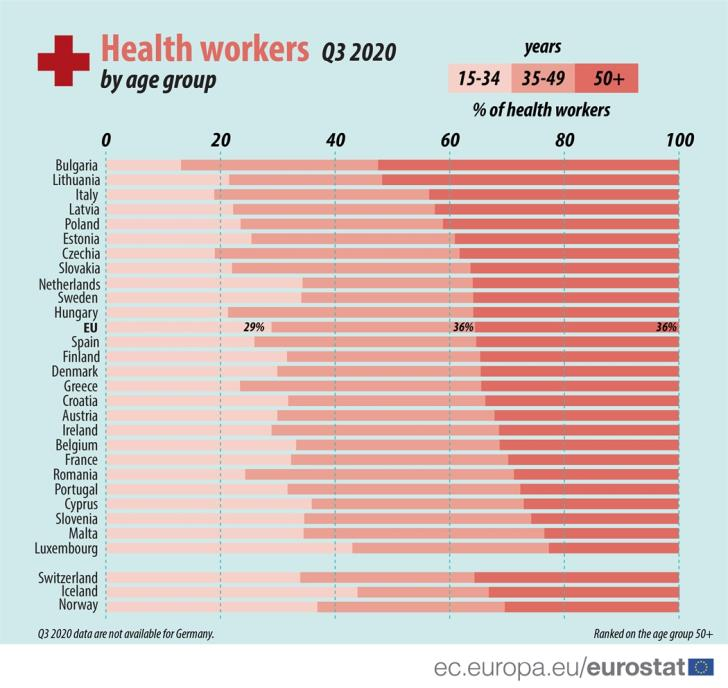 Health_workers_2020Q3NP